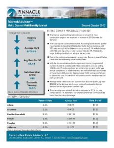2Q12 Multifamily MarketAdvisor Report_Page_1