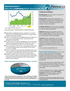 2Q12 Multifamily MarketAdvisor Report_Page_2